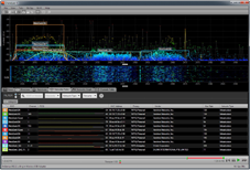 ПО Chanalyzer 5 от MetaGeek